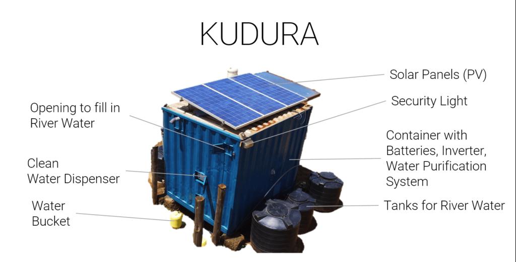 electricity kenya
